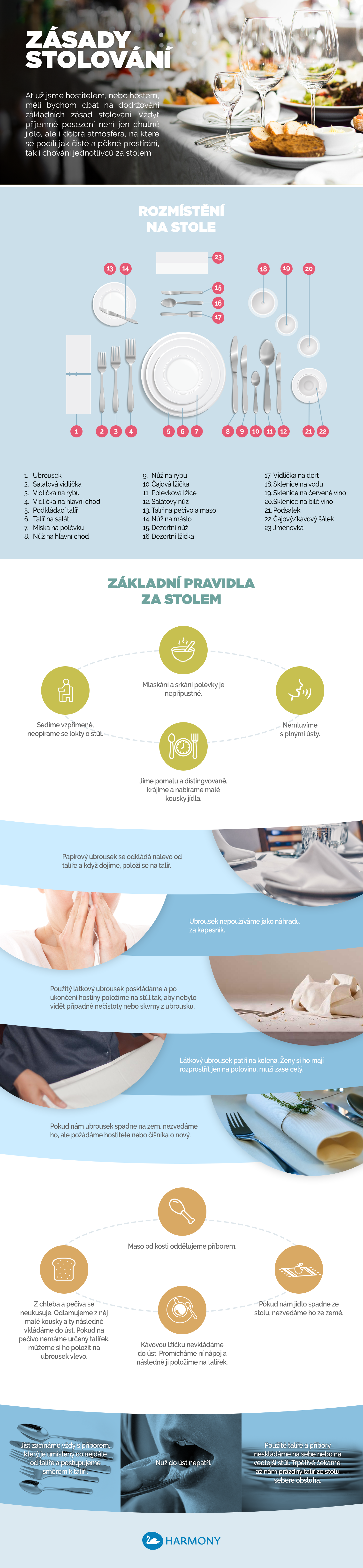 Infografika: Zásady stolování